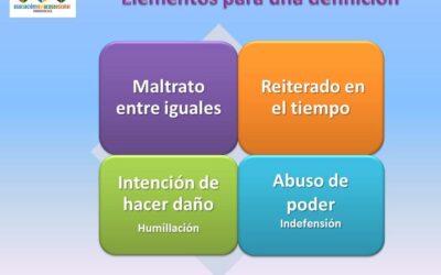 Guía de actuación frente al acoso escolar