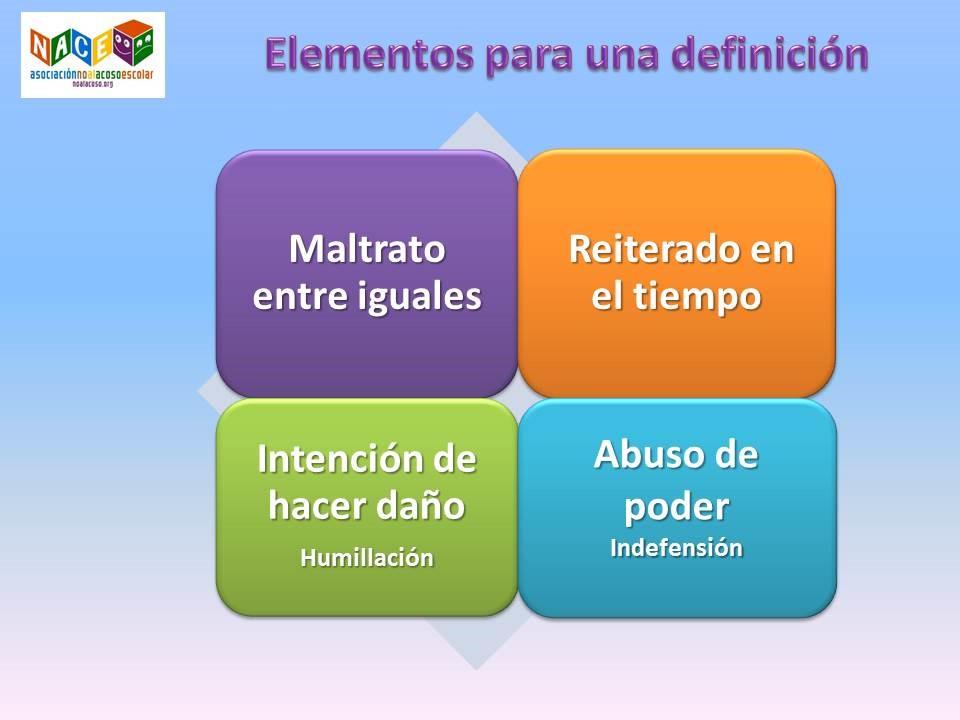 elementos para definir el acoso, basicos para poder combatirlo
